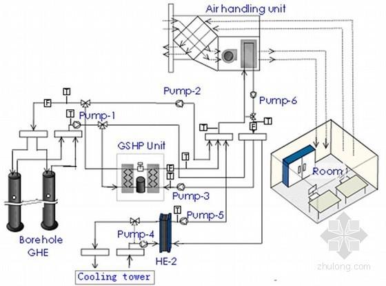 u形办公楼方案资料下载-[武汉]综合实验楼地源热泵空调系统工程施工方案