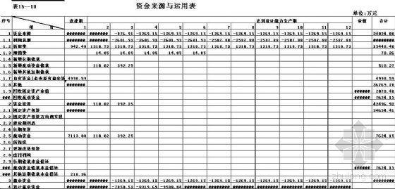 碎石厂可行性研究报告资料下载-湖北某机械加工厂可行性研究报告经济分析