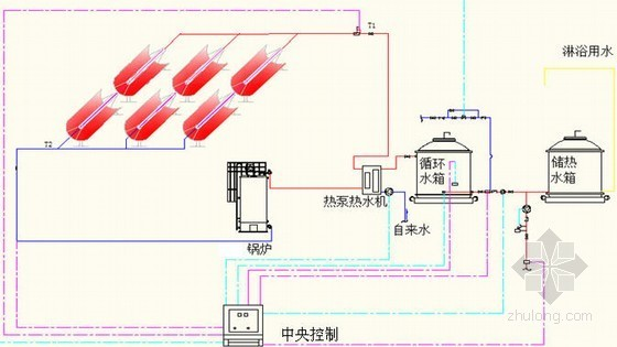 [石家庄]某宾馆太阳能热泵热水系统设计方案
