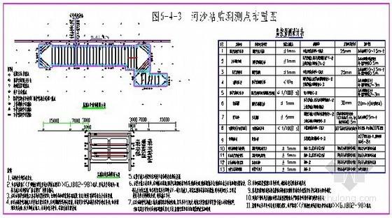 地铁深基坑围护结构控制测量与监测施工方案