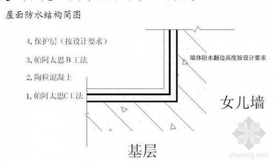 上海某住宅屋面工程施工方案