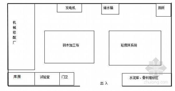 内蒙古土地整理施工组织设计(沟槽 泵站)