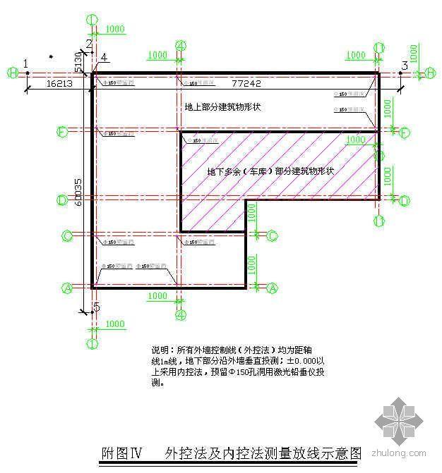 外控法、内控法测量放线示意图