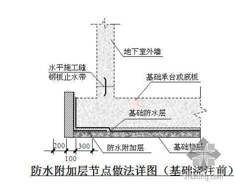 天津某地下室防水施工方案(聚氨酯 水泥基)