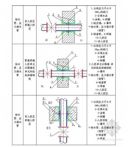 [广东]大酒店项目创建省样板工程策划书