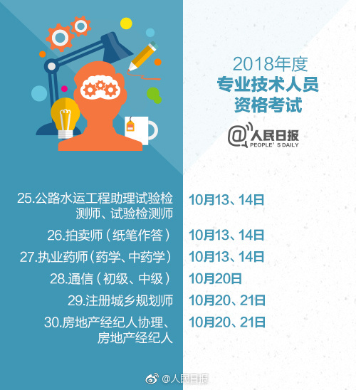 【人民日报】2018职业资格考试时间表_6