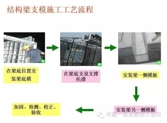 新工艺新技术也要学起来,铝模施工技术全过程讲解_30