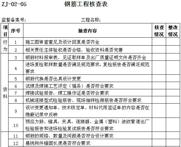 [成都]建设工程质量监督工作计划表(直接套用)