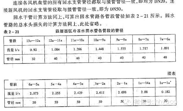 空调系统水力计算详解_9