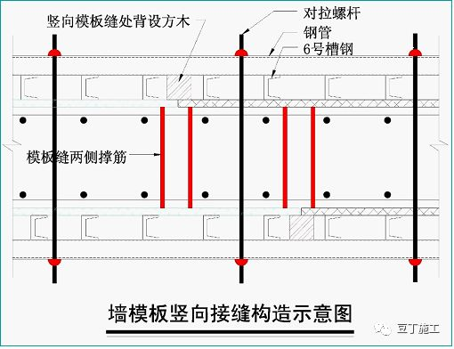这些支模细部节点做法不知道,你就没有真正掌握模板施工奥义_11