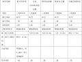 体育馆初步设计说明(PDF,38页)