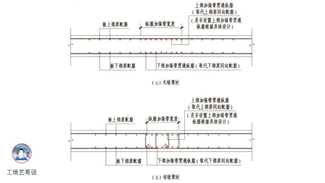 结构钢筋89种构件图解一文搞定,建议收藏!_56