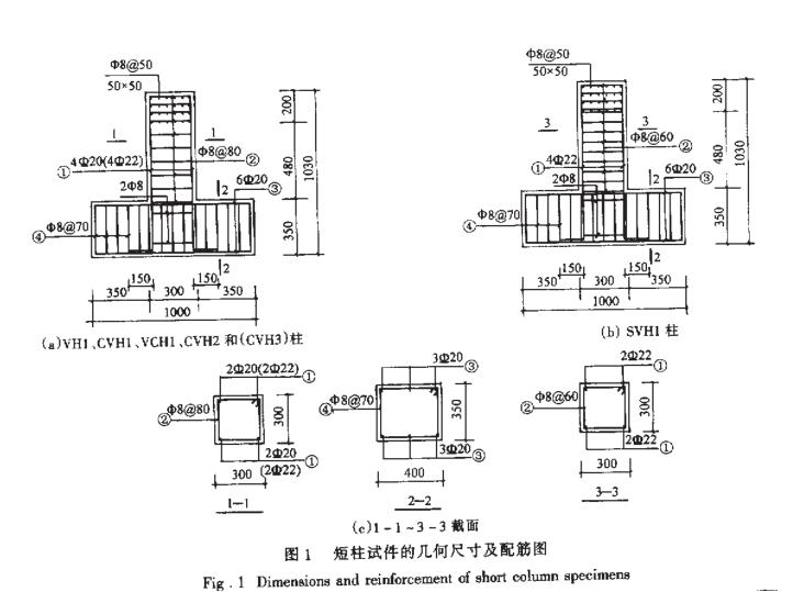 碳纤维布加固钢筋混凝土短柱的抗震性能试验研究