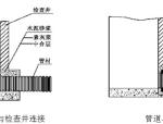 小型农田水利灌溉工程施工组织设计(word,共114页)