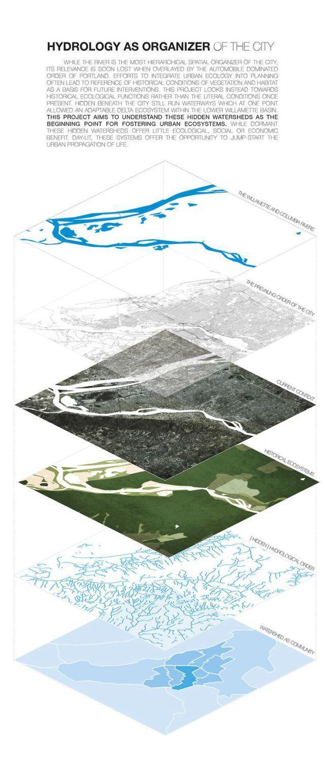 场地分析图常用技巧大列举-20150309234424_22751.jpg