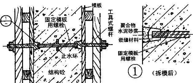 最详细的地下防水工程施工做法!!
