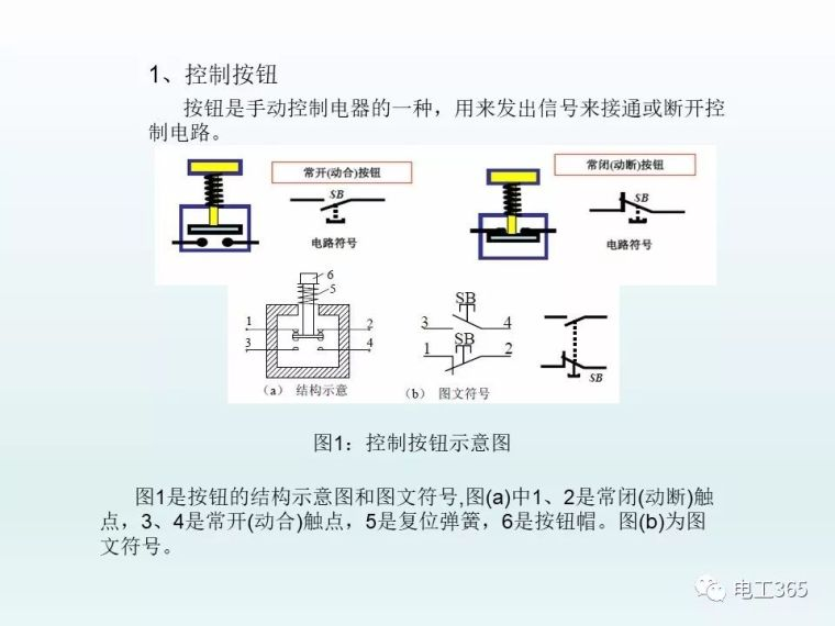 全彩图详解低压电器元件及选用_1