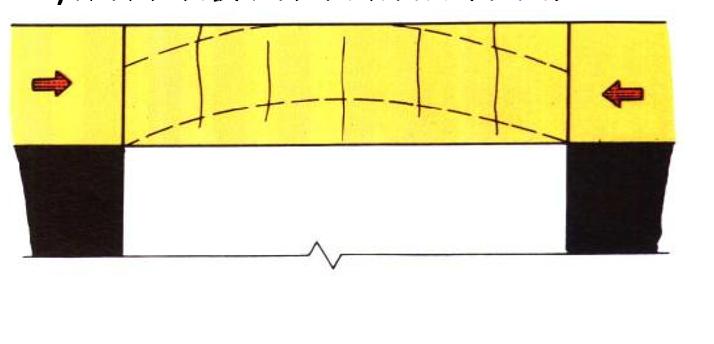 基坑支护-巷道锚杆支护技术培训讲义(ppt,共96页)