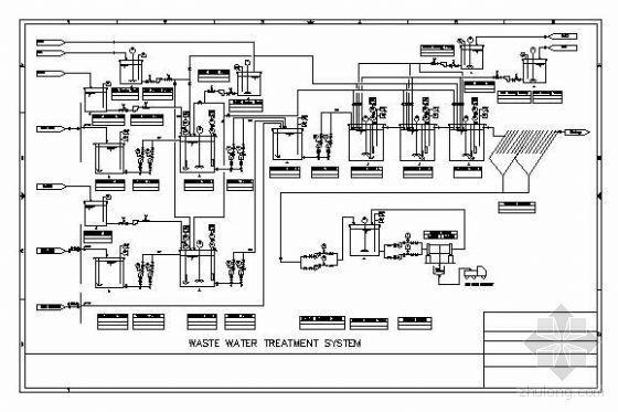 某化妆品废水治理工艺流程图