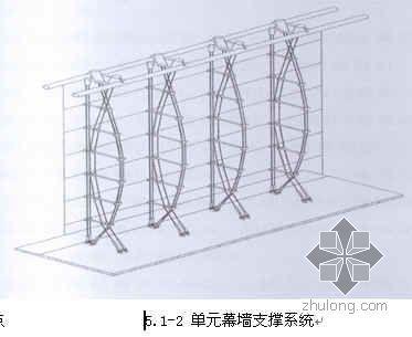 拉索式(框支承)玻璃幕墙施工工法