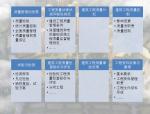 建筑工程质量管理质量验收培训质量员讲义