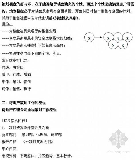 房地产营销策划企业内部培训手册(营销策划、项目运作)50页