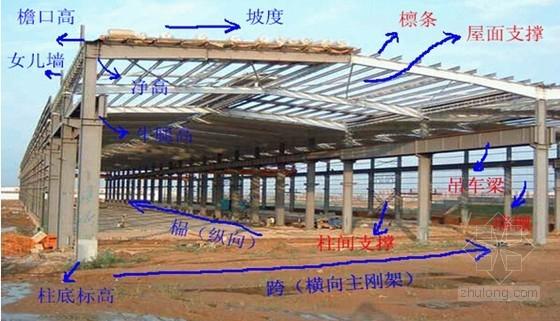 超详细钢结构工程施工培训讲义讲稿(图文并茂)