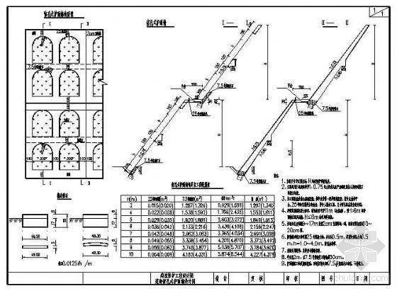 路基防护浆砌窗孔式护面墙节点构造详图