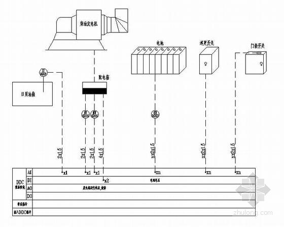 10_BAS后备用电系统及巡更门禁监控原理图