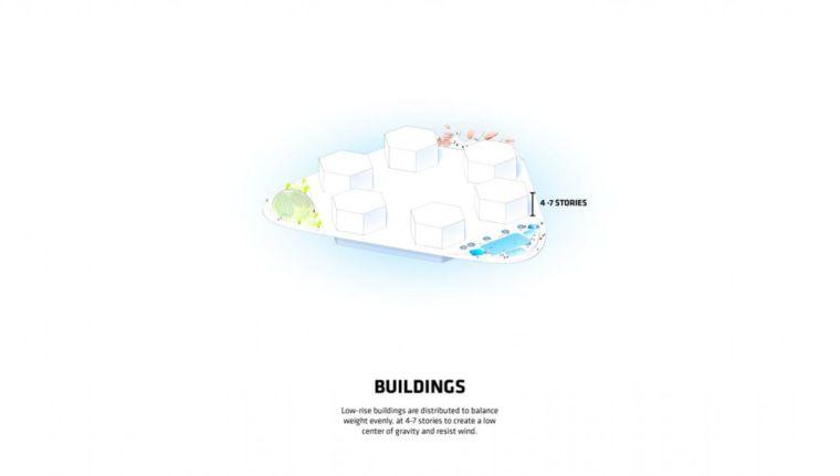 BIG新作|2050诺亚方舟计划-浮动城市(文末附精选BIG作品合集)_11