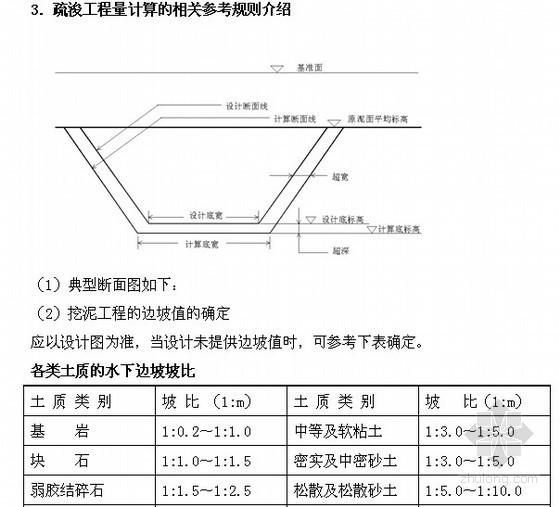 水运工程工程量清单计价规范附录释义(图表丰富)