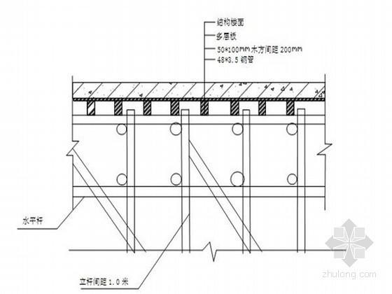 [四川]超高层写字楼模板高支撑架施工方案