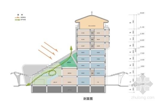 办公区剖面图
