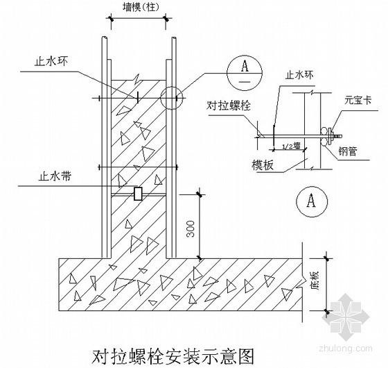 [江苏]住宅小区施工组织设计(现场平面布置图)