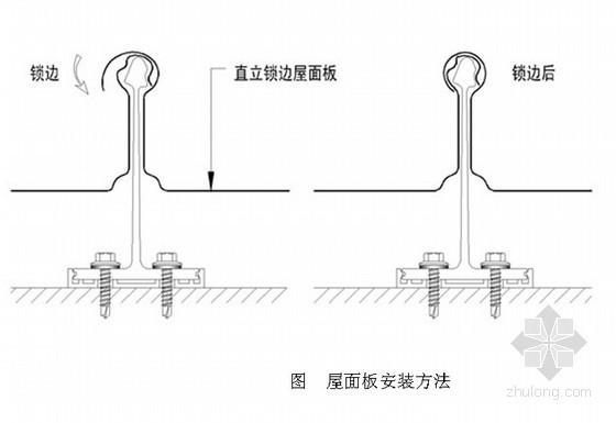 铝镁锰直立锁合金属屋面板安装工艺