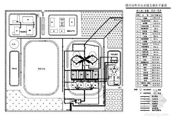 某污水厂工程课程设计平面图高程图