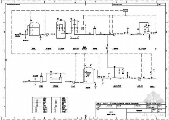 各吨位纯水流程标准图及方案书