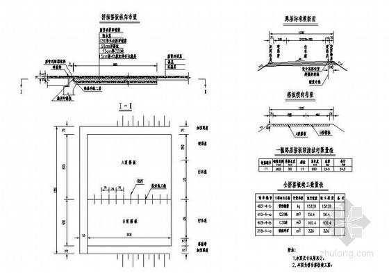 先簡支后連續t梁橋臺搭板一般構造節點詳圖設計圖片