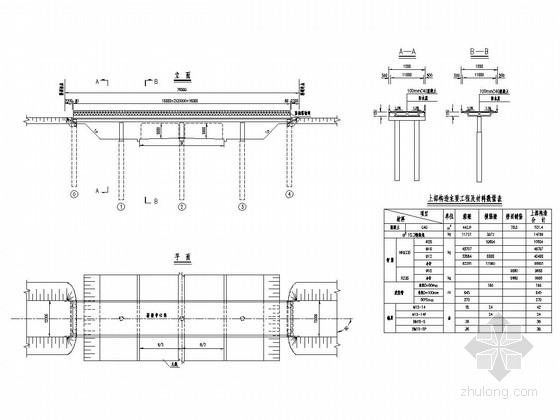 16+2x20+16m现浇连续箱梁桥上部结构标准图(87张 现行规范)