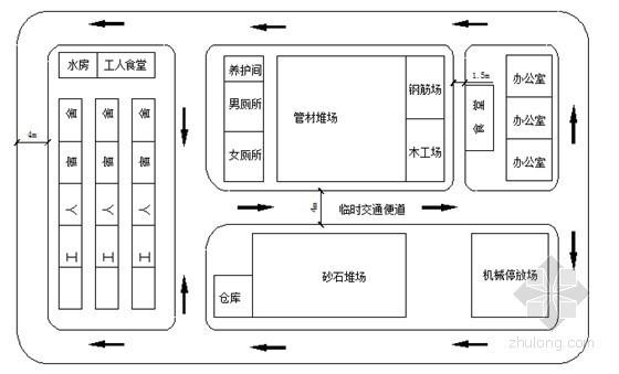 [江苏]城市防洪河渠撇洪沟工程施工组织设计(附图表)