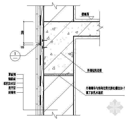 外墙边梁与墙体交接处构造、泄水式分格缝构造2(DBJ15-19-97)