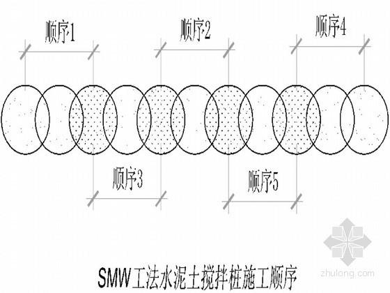 [福建]中学图书馆工程深基坑SMW工法桩支护施工技术交底
