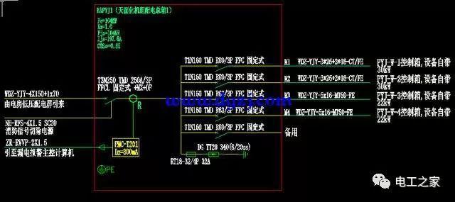 ups配电柜配线图资料下载-配电箱图识图方法