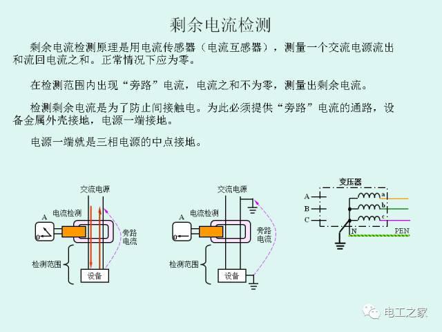 低压配电系统的供电电制和剩余电流动作保护_13