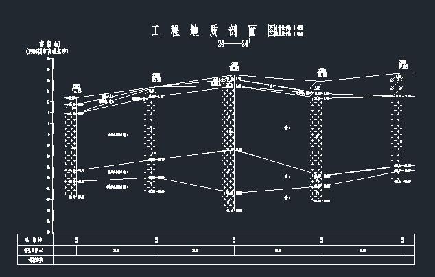 [杭州]地块项目岩土工程详细勘察报告-工程地质剖面图24