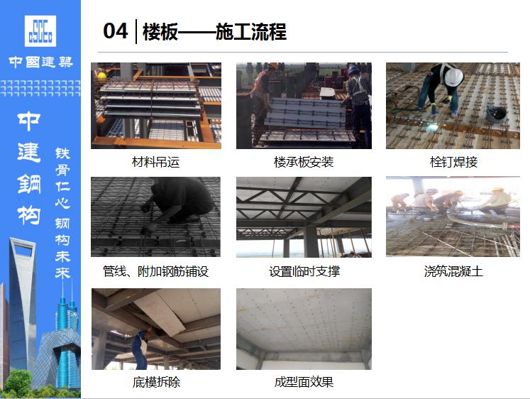 钢结构住宅技术创新及案例(附图丰富)_6