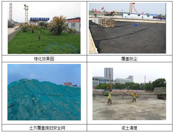 [深圳]5层钢筋混凝土框架结构建筑绿色节能施工方案