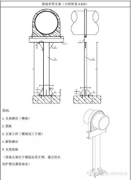 暖通专业支吊架做法大全,附计算和图片!_31