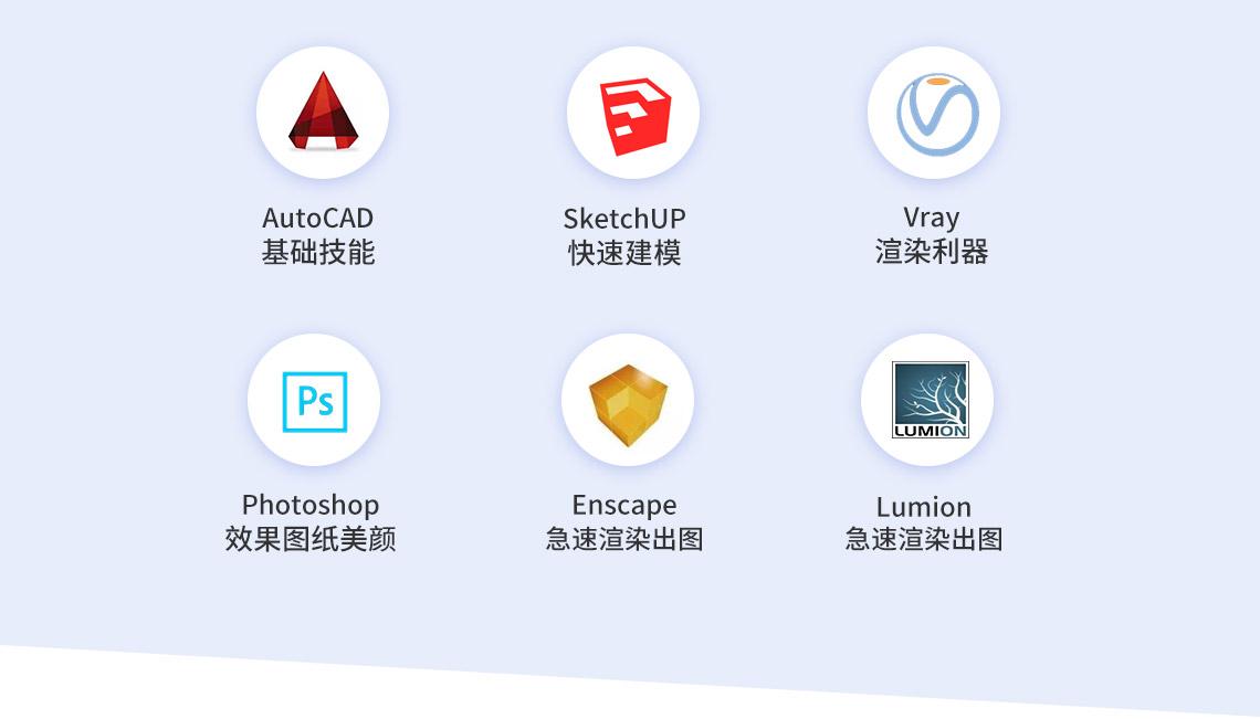 全国室内方案表现证书考试,学习的软件包括AutoCAD,Sketchup,VRay,Photoshop,以及最新的急速渲染出图利器Enscape和Lumion
