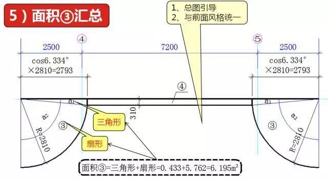 平整场地工程量计算,真的搞明白了吗?_11